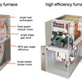 What to Know About High-Efficiency Furnaces