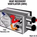 Understanding Air Exchangers