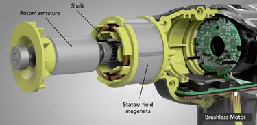 Brushless motor infographic.