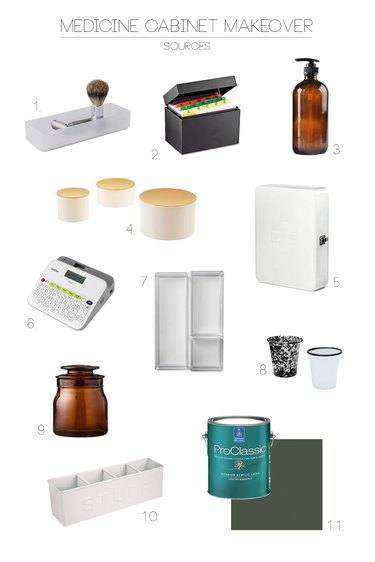 Medicine Cabinet Makeover Sources