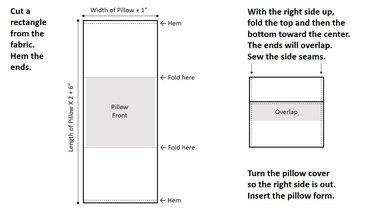 envelope pillow cover diagram
