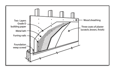 three-coat stucco cutaway