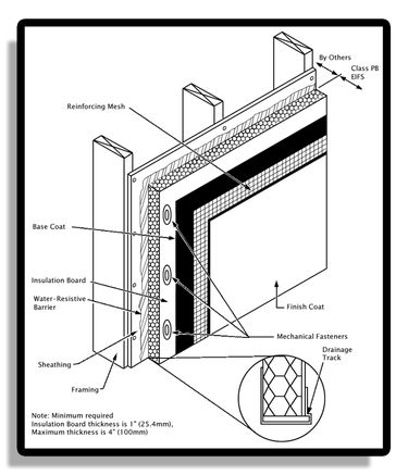 Cutaway of EIFS.