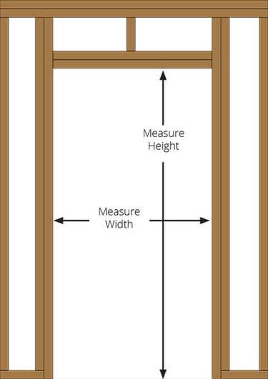 Door rough opening diagram.