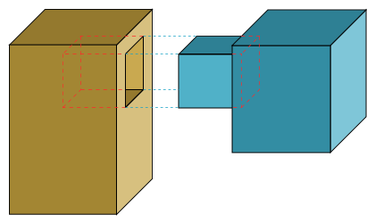 illustration of mortise-and-tenon joinery