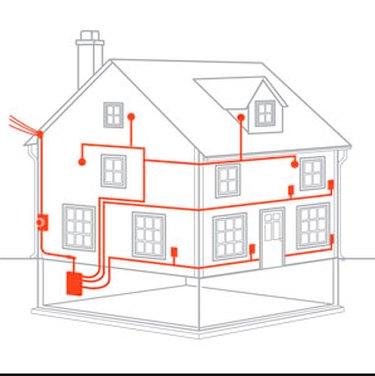 Basic house wiring diagram.