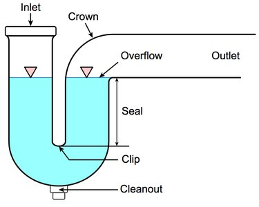 Diagram of drain trap.