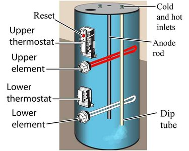 Schematic of electric water heater.