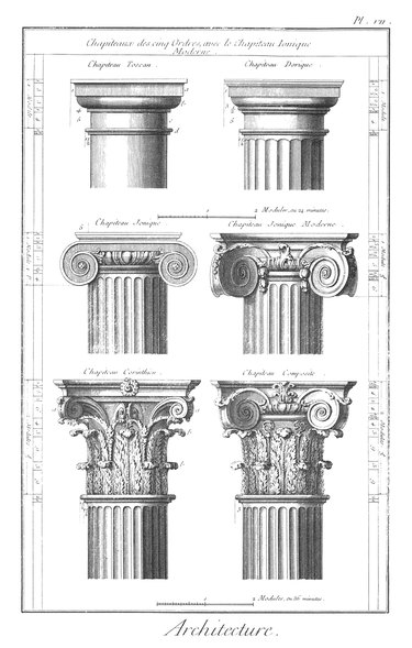 illustration of architectural orders of columns