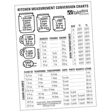 Talented Kitchen Magnetic Kitchen Conversion Chart
