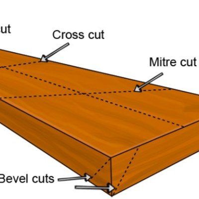 What Is a Bevel Cut?