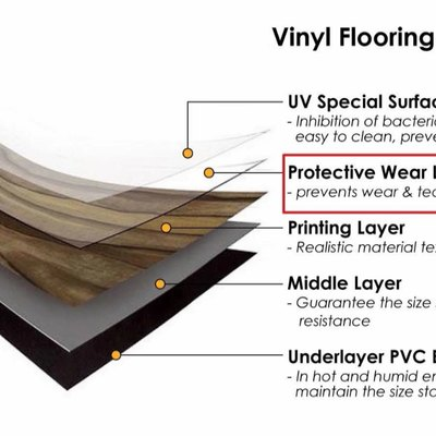A Homeowner's Guide to Vinyl Flooring