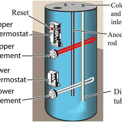 How to Replace a Heating Element on an Electric Water Heater