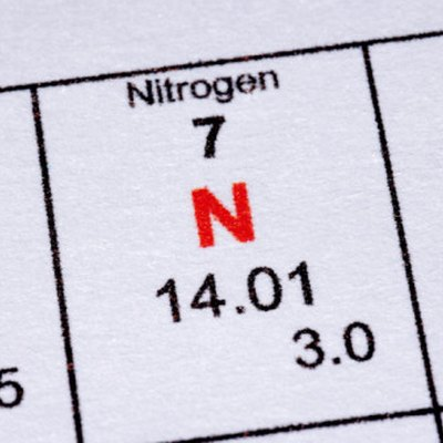 What Effect Does Fertilizer Have on the Nitrogen Cycle?