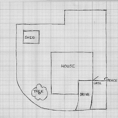 How to Design a DIY Landscape Plan