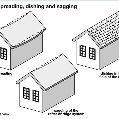 How to Fix a Sagging Roof Line