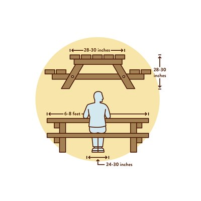 Picnic Table Specifications