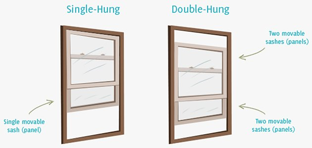 Double- and single-hung windows.