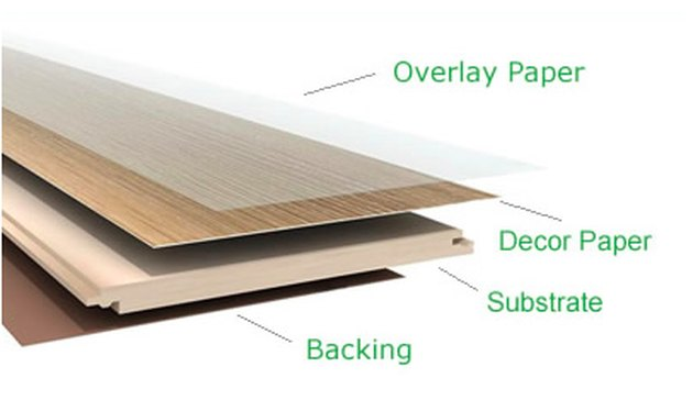 Cross-section of laminate boards.