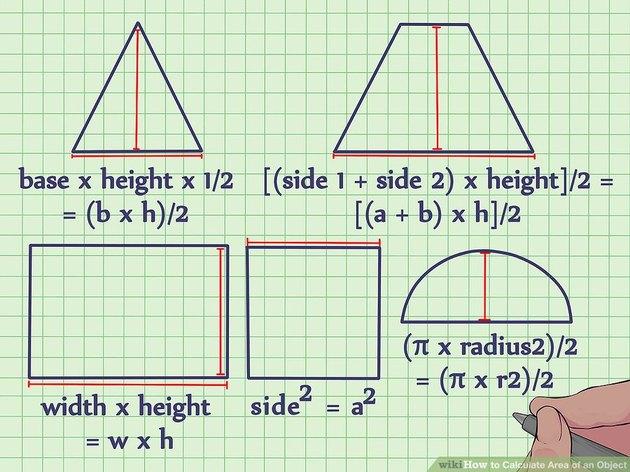 Area formulae.