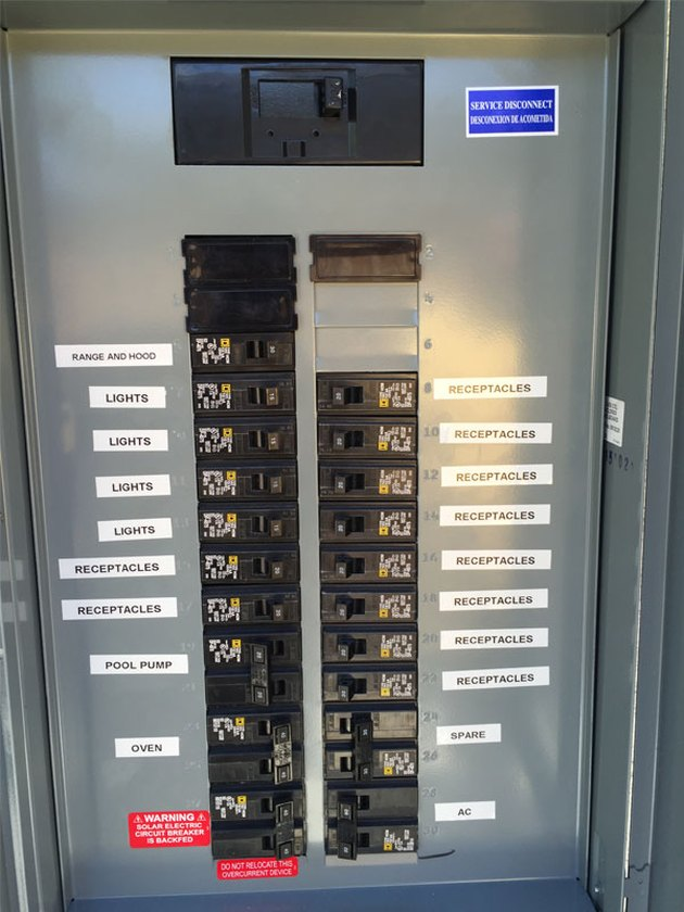 Circuit breaker panel.