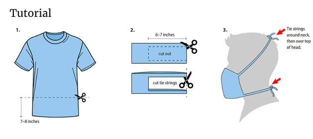 illustration t-shirt to face covering tutorial