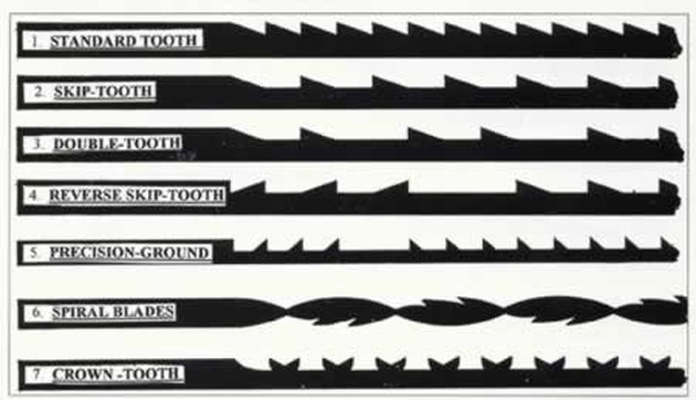 Different configurations of teeth on scroll saw blades