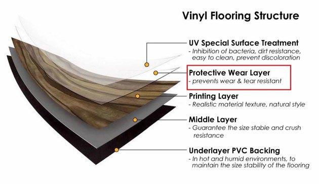 Top Joy Flooring