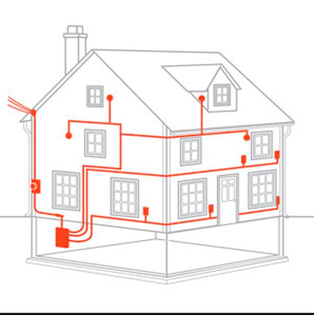 Basic house wiring diagram.
