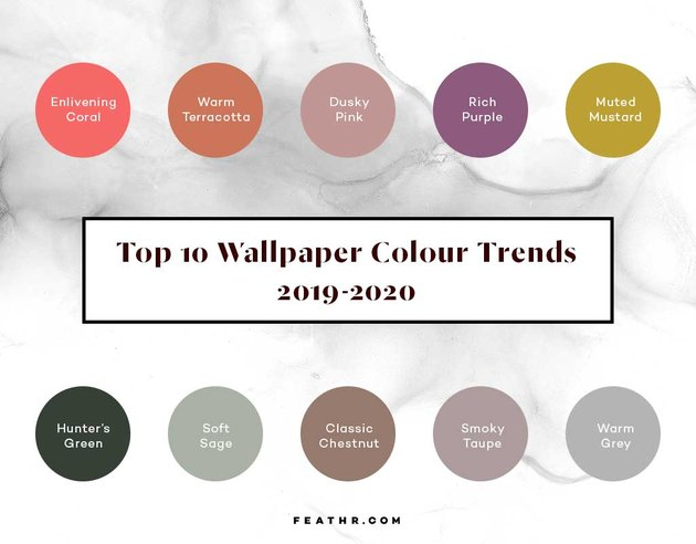 graphic of Feathr color trends
