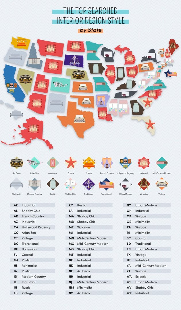 map and chart of states and their top design style
