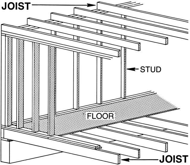 House frame diagram.