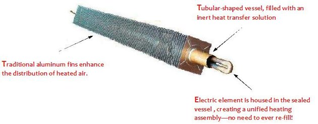 cutaway of a hydronic heating tube
