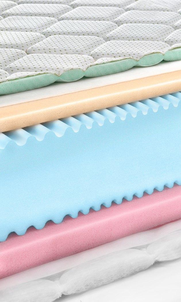 Memory foam - latex mattress cross section - hi quality