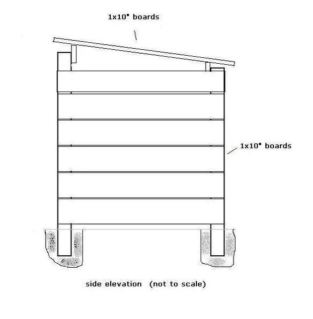 How To Build A 3 Sided Shed Hunker