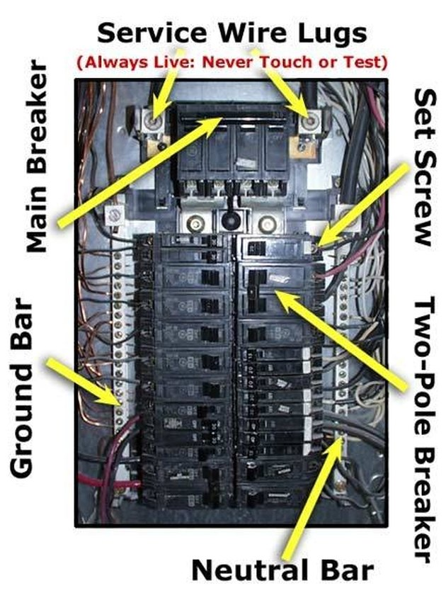 How To Wire A Main Breaker Box