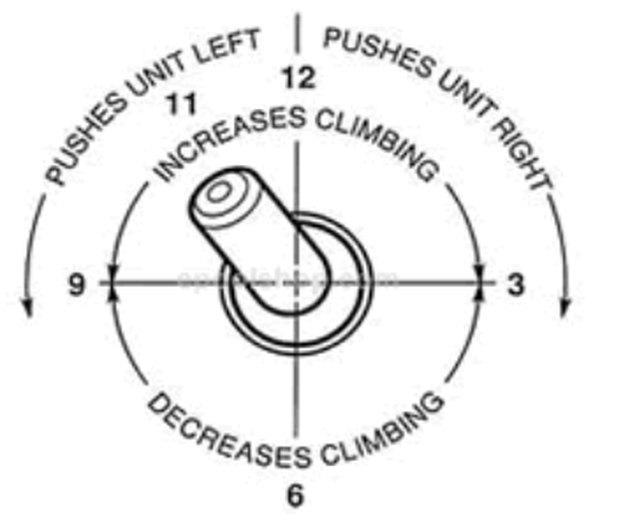 Diagram of  jet on pool vacuum jet.