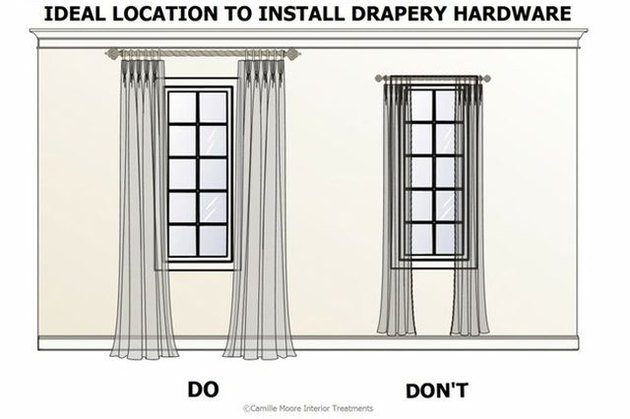 Where to hang curtains graphic