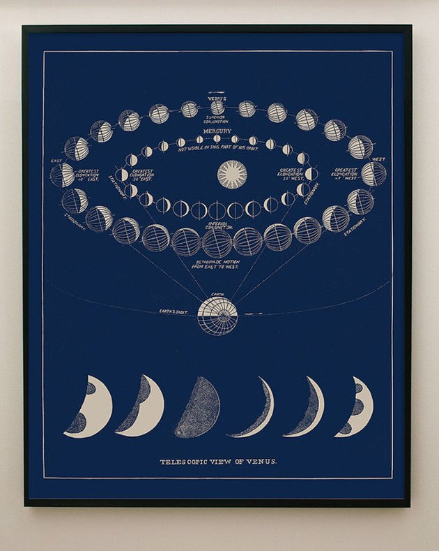 Capricorn Press blue moon art print.