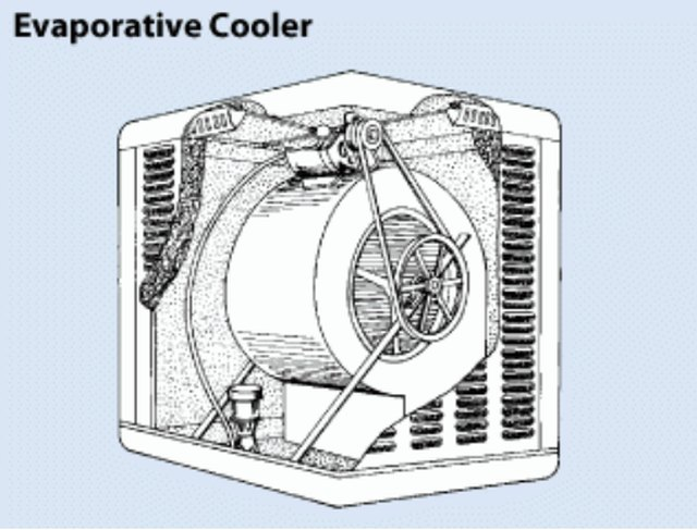 routine maintenance of an evaporative cooler hunker rh hunker com