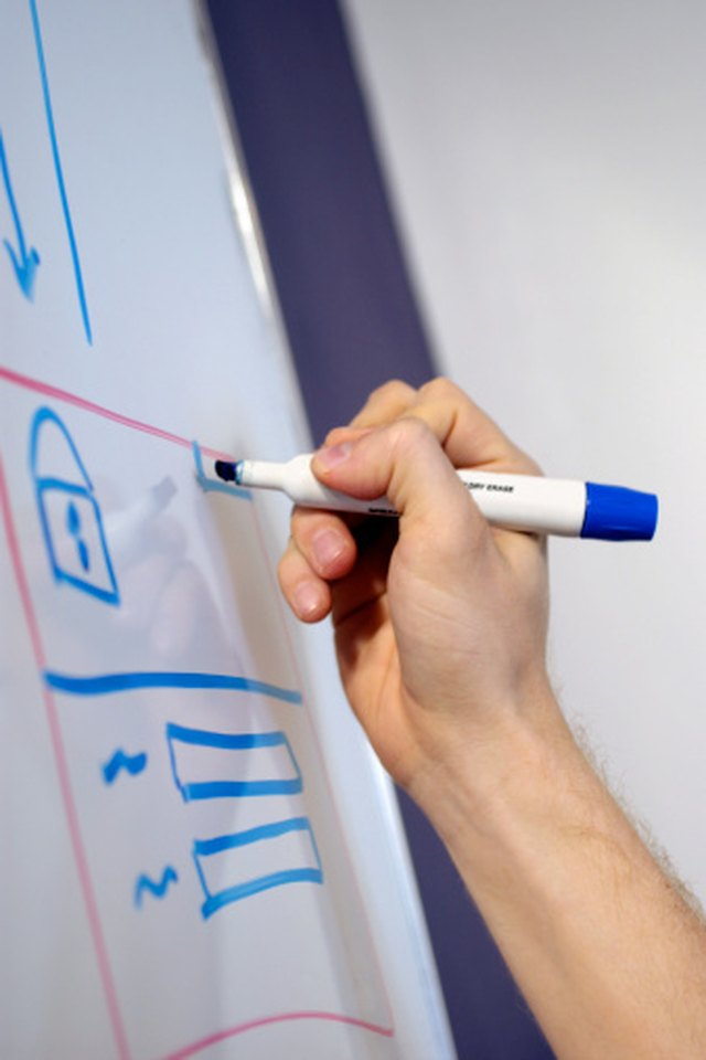 How To Get Dry Erase Marker Out Of A Microfiber Couch Hunker