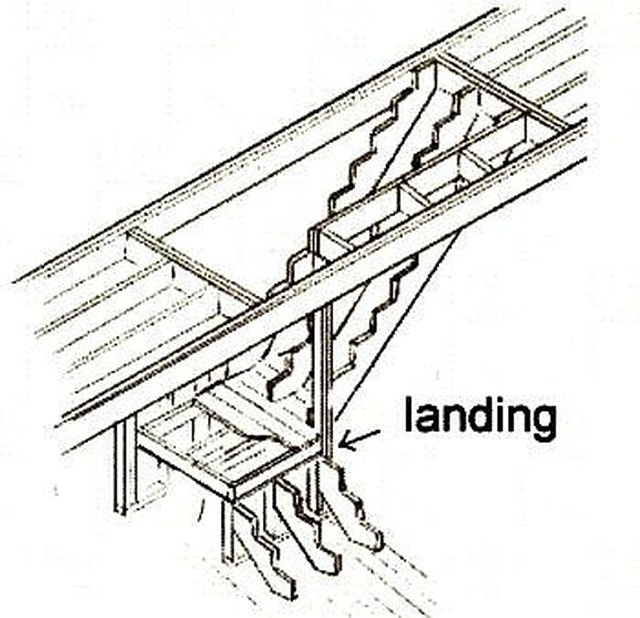 How to Build Stairs With Landings | Hunker