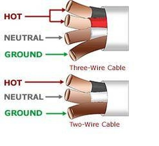 Wires For Light Fixtures 12 - WIRE Center •