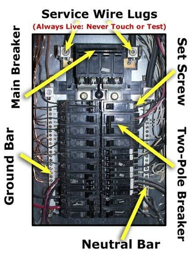 main breaker panel wiring diagram a main breaker panel wiring how to wire a main breaker box | hunker