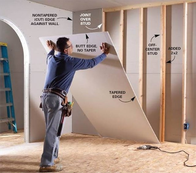 What Is Drywall Made Of Hunker