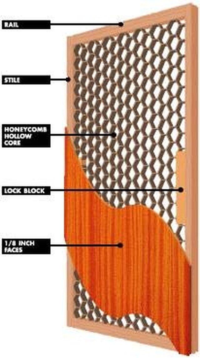 Delightful How To Cut A Hollow Core Door | Hunker