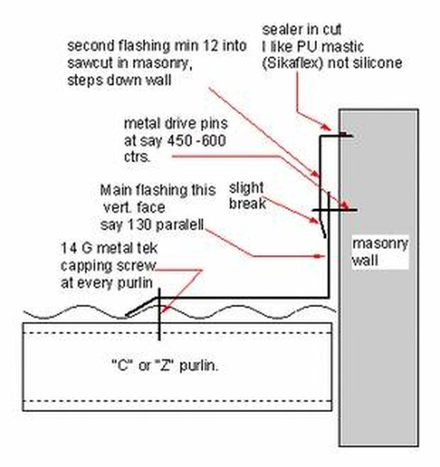 How To Install Metal Roof Flashing Against Brick Hunker