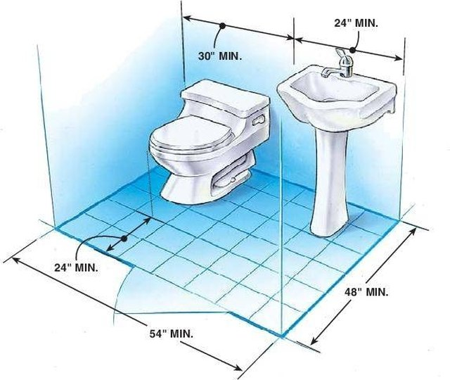 how to make small bathrooms  hunker