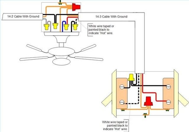 how to install a ceiling fan in a location without existing power rh hunker com Electrical Circuit Light Light Circuit Diagram