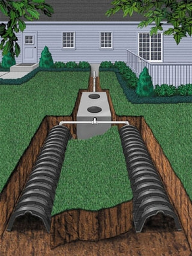 How To Install A Septic Tank And Field Line Sewer System